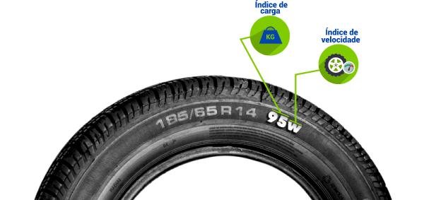 indice-velocidade-pneu-pitoni