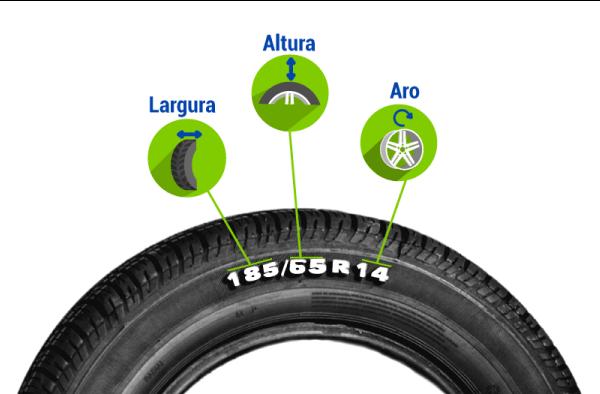 medida-pneu-pitoni